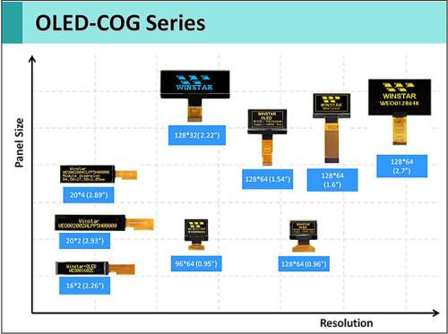 Winstar OLED COG, светодиодные индикаторы chip-on-glass с чипом микроконтроллера, встроенным в стекляную пластину и шлейфом для автоматического монтажа