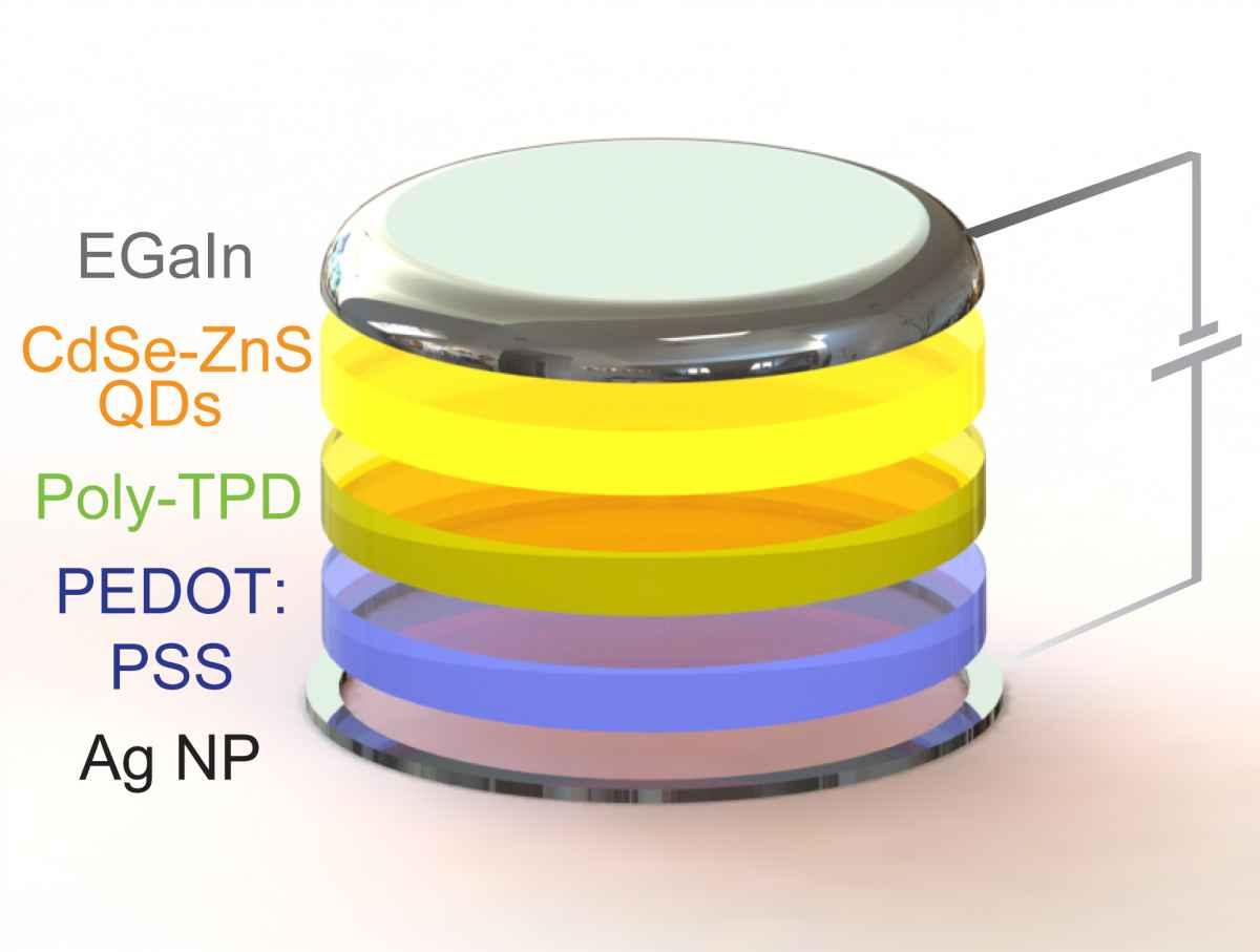 Создан первый светодиод, полностью изготовленный при помощи технологий трехмерной печати